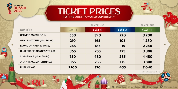 2018fwc_socialmedia_ticketing-ticketprices_en