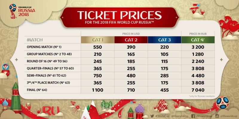 2018fwc_socialmedia_ticketing-ticketprices_en