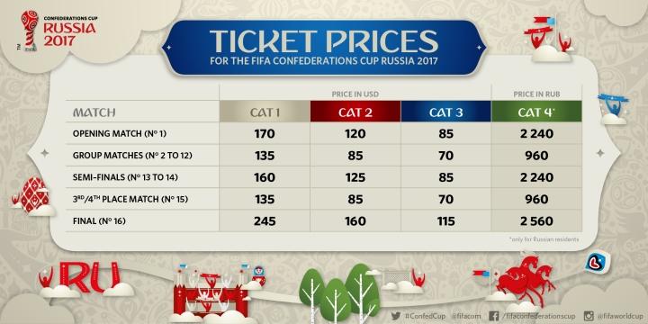 fcc2017_socialmedia_ticketing-ticketprices_en