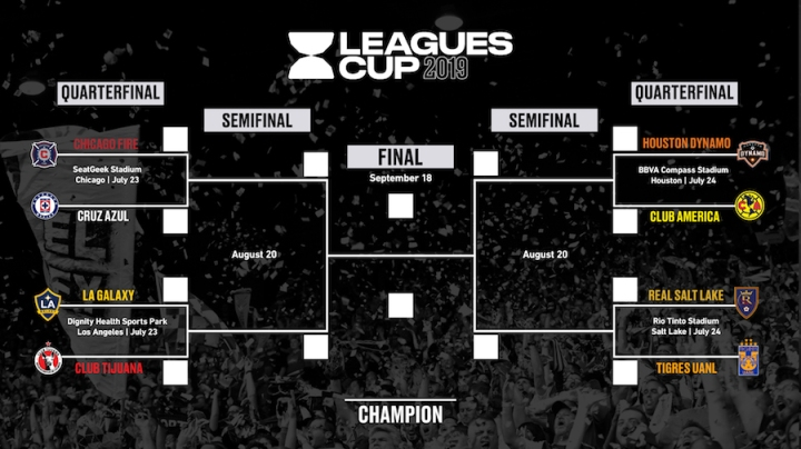 Leagues Cup Bracket